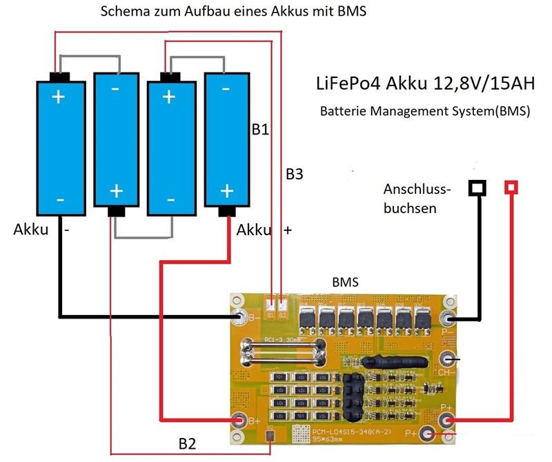 Aufbau eines LiFePo4 Akkus